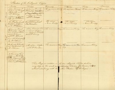 Weekly course schedule for College classes, c. 1789-1802