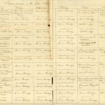 Weekly course schedule for Latin School classes, c. 1789-1802