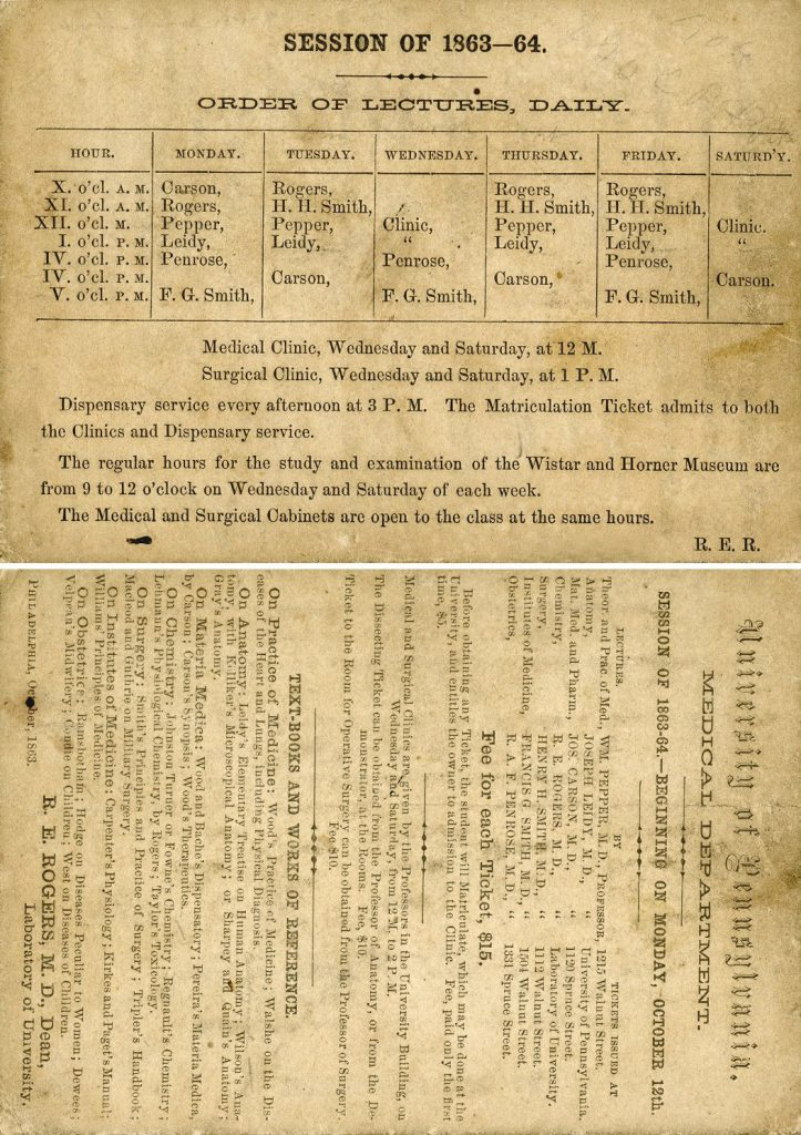 Course roster, University of Pennsylvania Medical School, 1863-1864