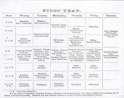 Printed roster of first year courses, Medical Class of 1889, 1886