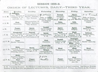 Printed roster of third year courses, Medical Class of 1889, 1888