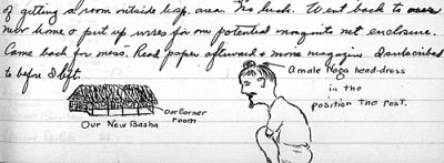 Sketch of basha and native hairstyle from the Diary of Dr. Robert A. Groff, vol. 1, p. 93, Papers of the U.S. Army 20th General Hospital